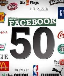 Top 50 Facebook Fanpages