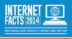 Internetfacts2014